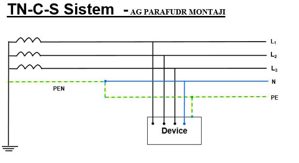 tn-c-s-sistem-ag-parafudr-montajı
