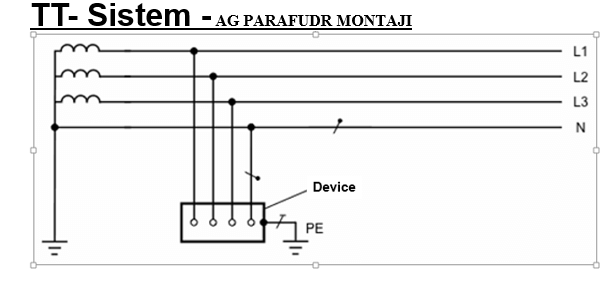 tt-sistem-parafudr-montajı