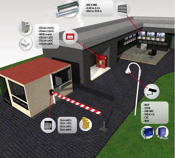 Bir tesisteki CCTV-kamera sisteminin yıldırım ve aşırı gerilimden korunması