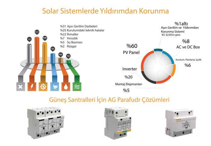 Solarex 2016