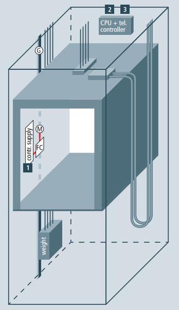 asansör-parafudr