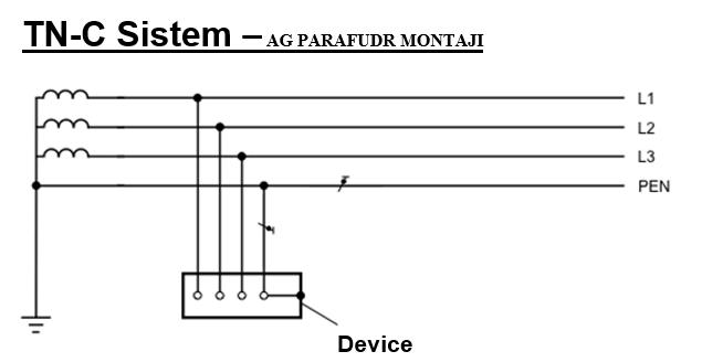 tn-c-sistem-parafudr montajı