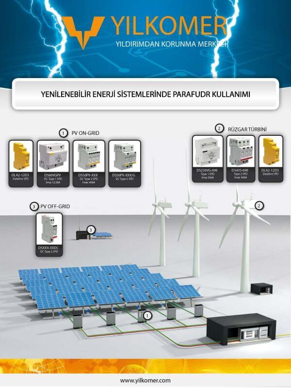 Yenilenebilir enerji santralleri koruması için Yılkomerle iletişime geçebilirsiniz.
