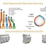Solarex Fuarına Tüm Takipçilerimizi Bekliyoruz