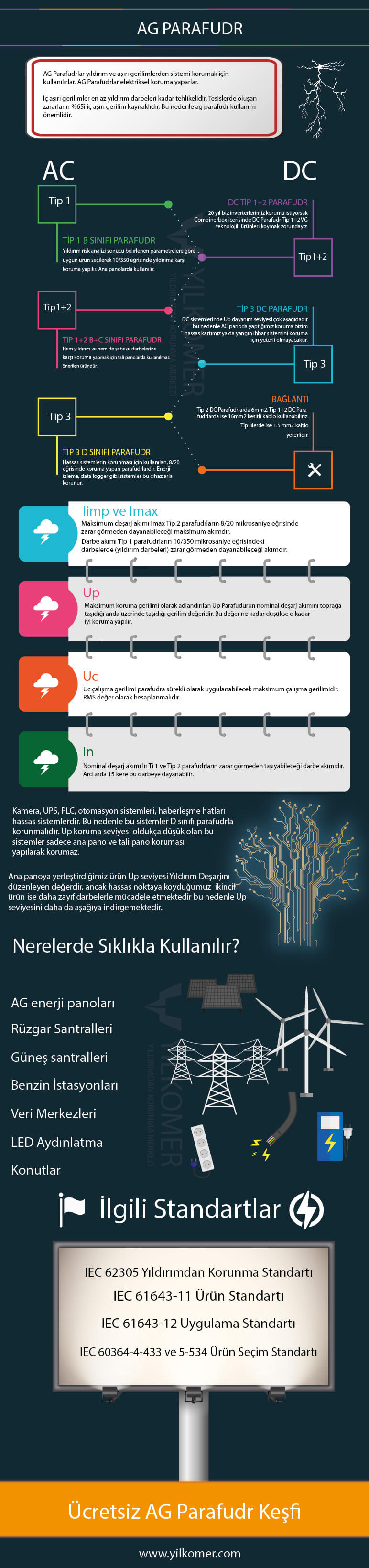 infografik-parafudr-01
