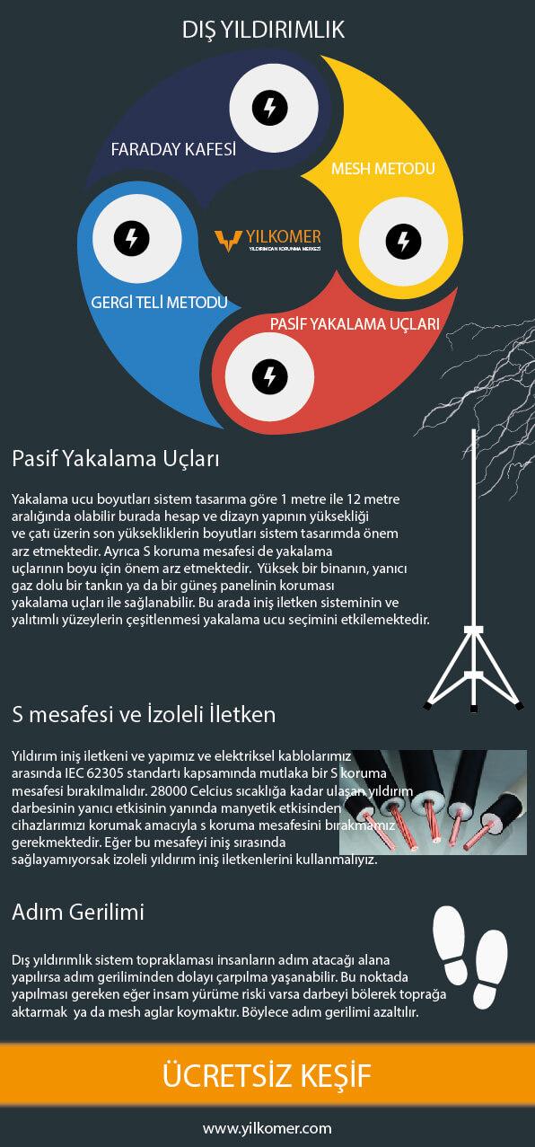 infografik-yakalama-ucu
