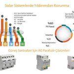 Solarex Fuarında Standımıza Bekliyoruz