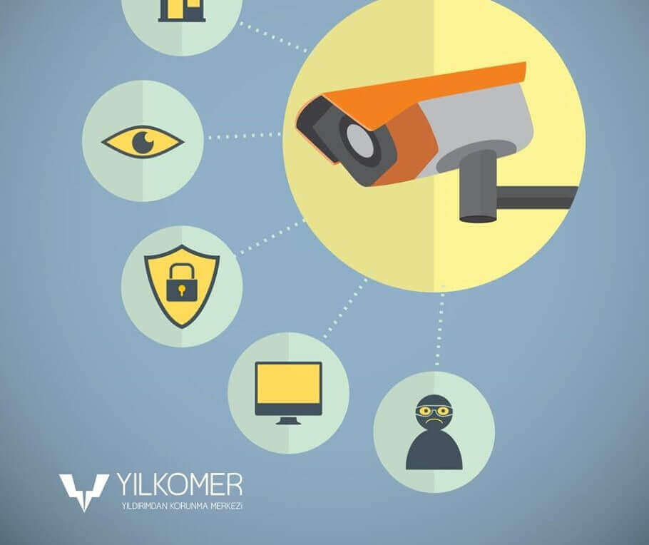 yıldırıma karşı kamera sistemlerinizi nasıl koruyorsunuz